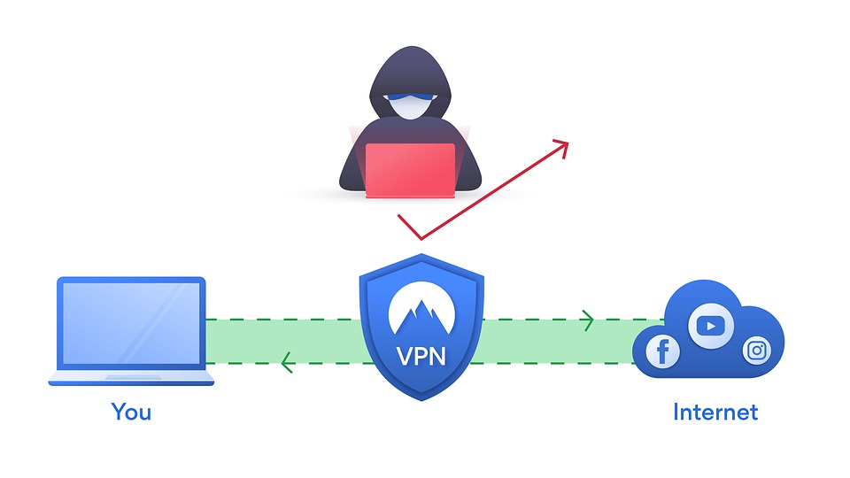 What is VPN 2