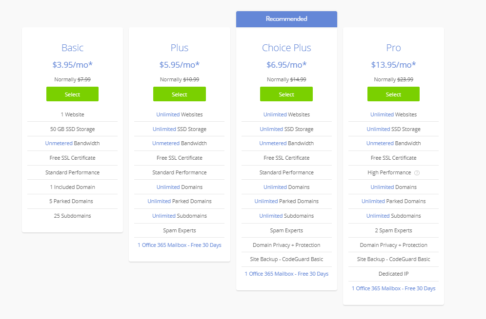 Bluehost Shared Hosting Service pricing plans